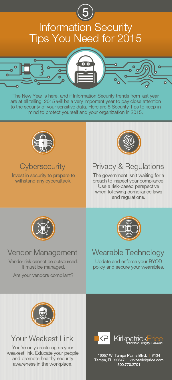 Information Security Tips You Need For 2015