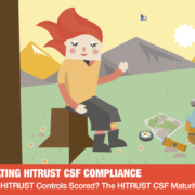 How are HITRUST Controls Scored? The HITRUST CSF Maturity Model