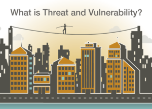 What is Threat and Vulnerability?