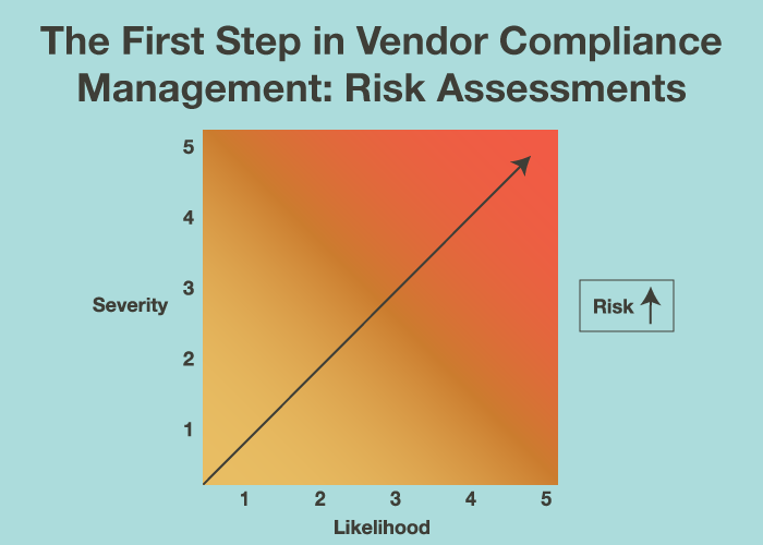 The First Step in Vendor Compliance Management: Risk Assessments