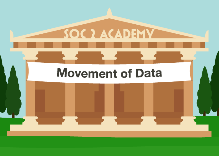 SOC 2 Academy: Movement of Data