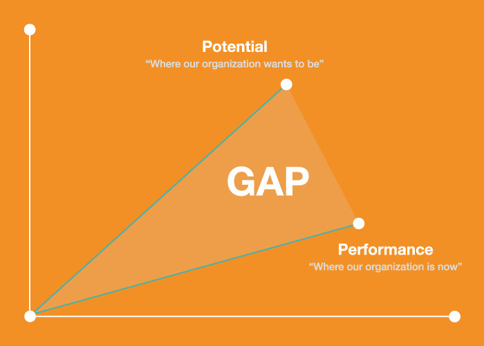 Go Through a Gap Analysis Without the Stress