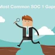 Most Common SOC 1 Gaps