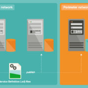Securely Managing Development and Production Environments